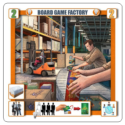 Board Game Factory